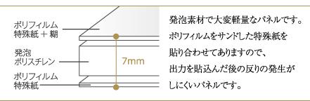 パネルの説明図