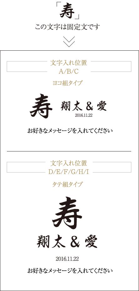 文字組見本日本語タイプ