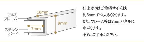 フレームの説明図